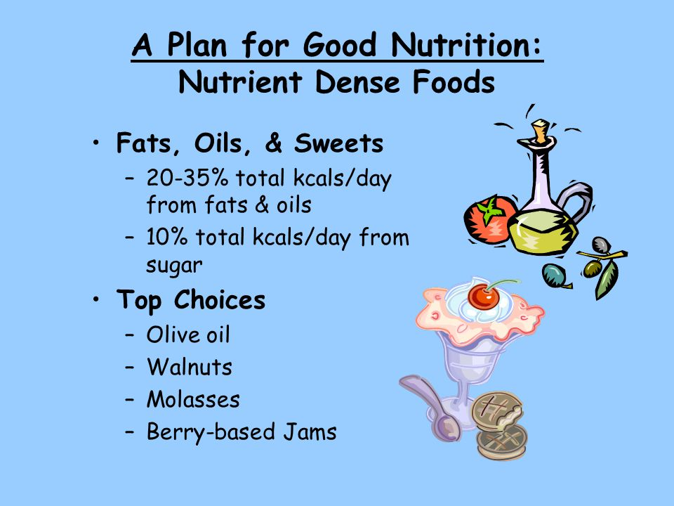 A Plan for Good Nutrition: Nutrient Dense Foods Fats, Oils, & Sweets –20-35% total kcals/day from fats & oils –10% total kcals/day from sugar Top Choices –Olive oil –Walnuts –Molasses –Berry-based Jams