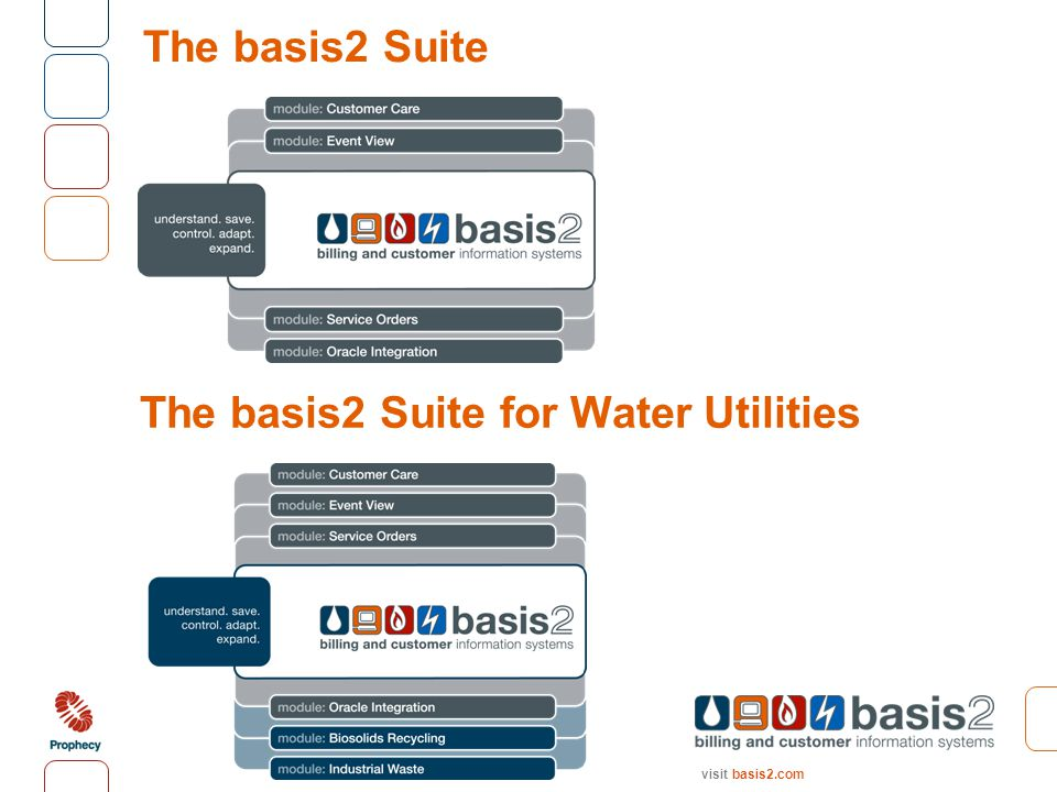visit basis2.com Status updates from the field returned to basis2 Service Orders