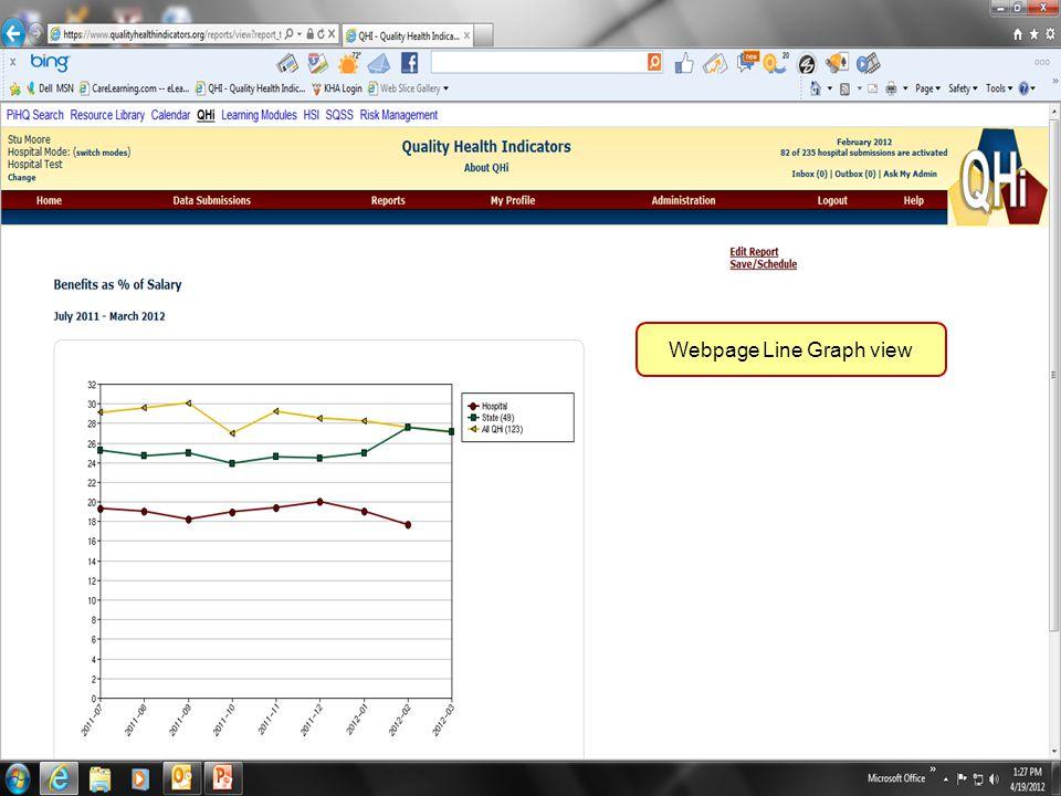 71 Webpage Line Graph view