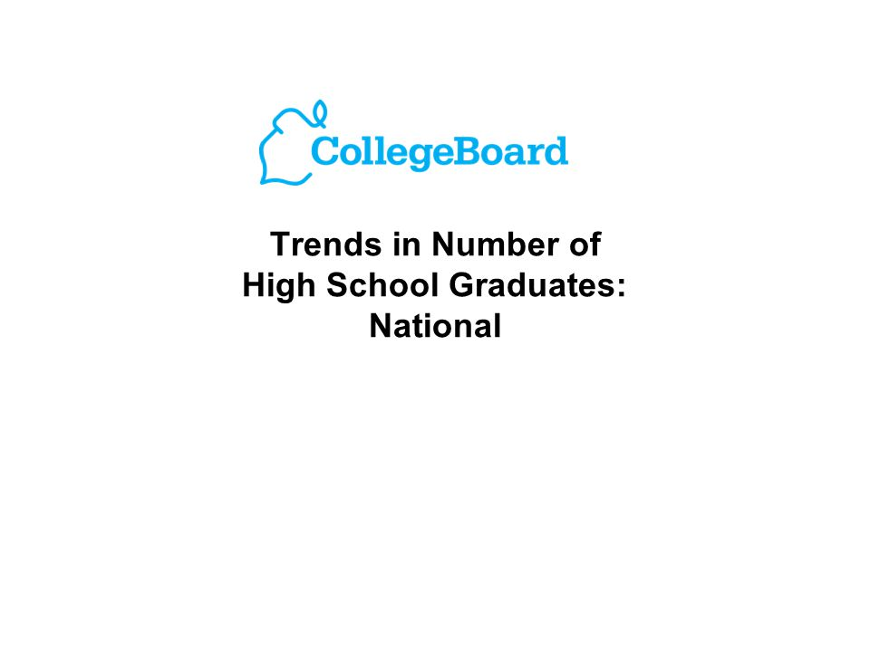 Number of High School Graduates, 1994-2022: United States Source: WICHE/The College Board
