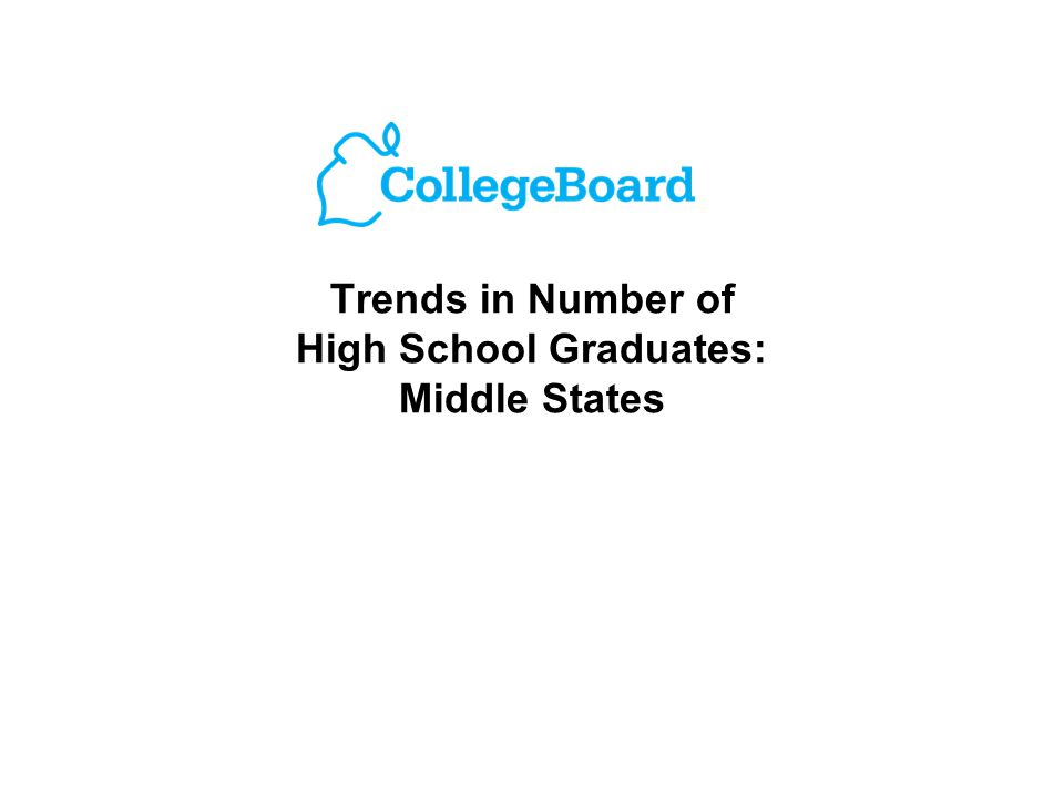 Number of High School Graduates, 1993-2022: Middle States Source: WICHE/The College Board