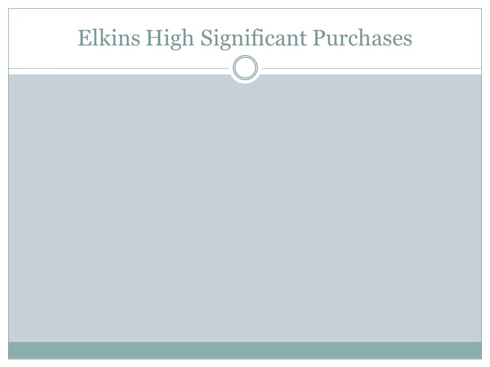 Elkins High Significant Purchases