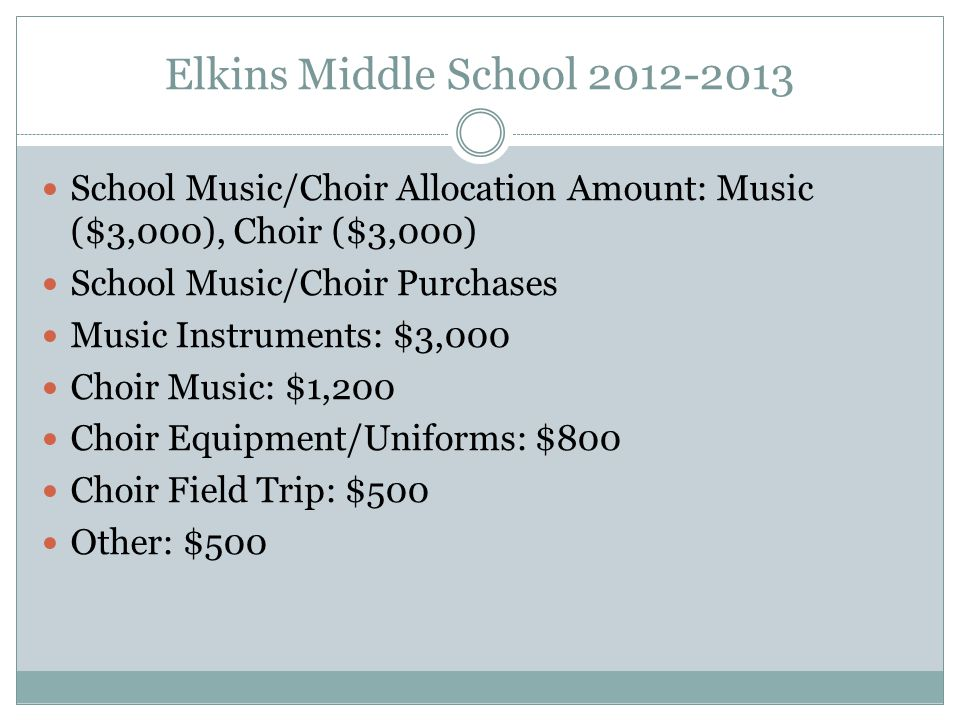 School Music/Choir Allocation Amount: Music ($3,000), Choir ($3,000) School Music/Choir Purchases Music Instruments: $3,000 Choir Music: $1,200 Choir Equipment/Uniforms: $800 Choir Field Trip: $500 Other: $500