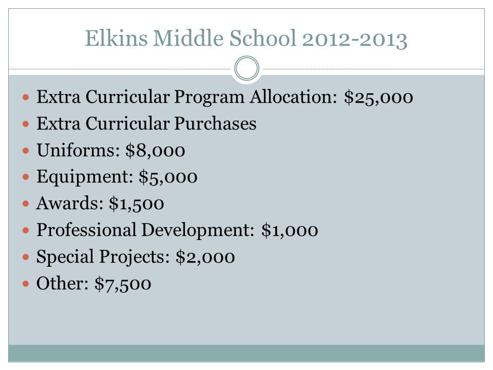Elkins Middle School 2012-2013 Extra Curricular Program Allocation: $25,000 Extra Curricular Purchases Uniforms: $8,000 Equipment: $5,000 Awards: $1,500 Professional Development: $1,000 Special Projects: $2,000 Other: $7,500