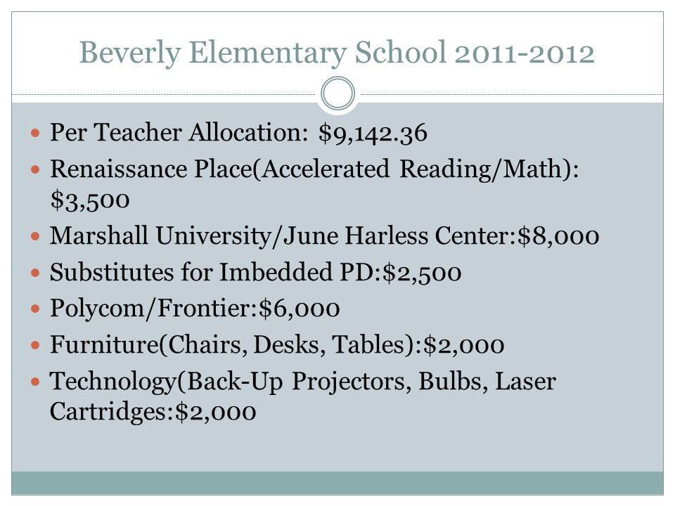 Beverly Elementary School 2011-2012 Per Teacher Allocation: $9,142.36 Renaissance Place(Accelerated Reading/Math): $3,500 Marshall University/June Har