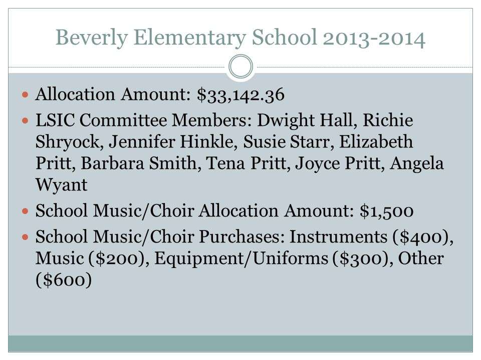 Beverly Elementary School 2013-2014 Allocation Amount: $33,142.36 LSIC Committee Members: Dwight Hall, Richie Shryock, Jennifer Hinkle, Susie Starr, Elizabeth Pritt, Barbara Smith, Tena Pritt, Joyce Pritt, Angela Wyant School Music/Choir Allocation Amount: $1,500 School Music/Choir Purchases: Instruments ($400), Music ($200), Equipment/Uniforms ($300), Other ($600)