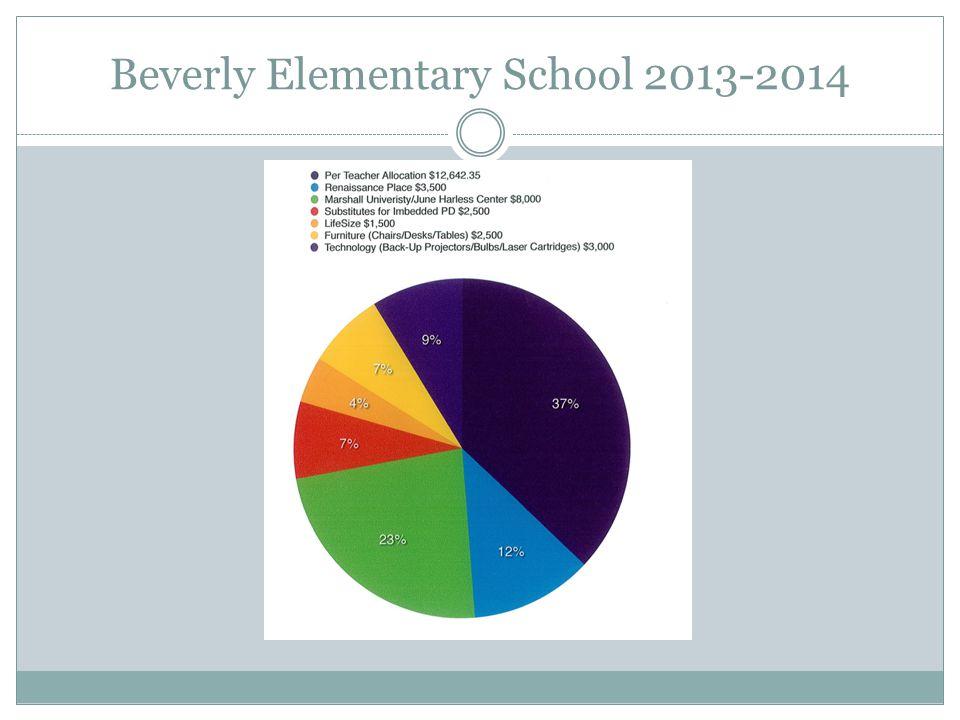 Beverly Elementary School 2013-2014