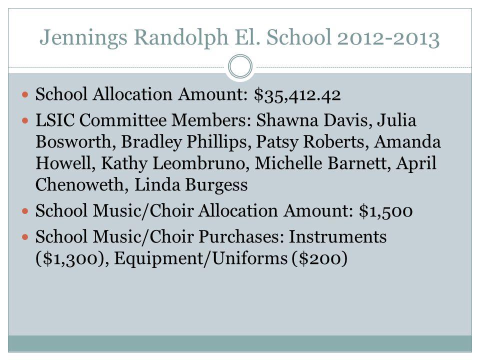 Jennings Randolph El.