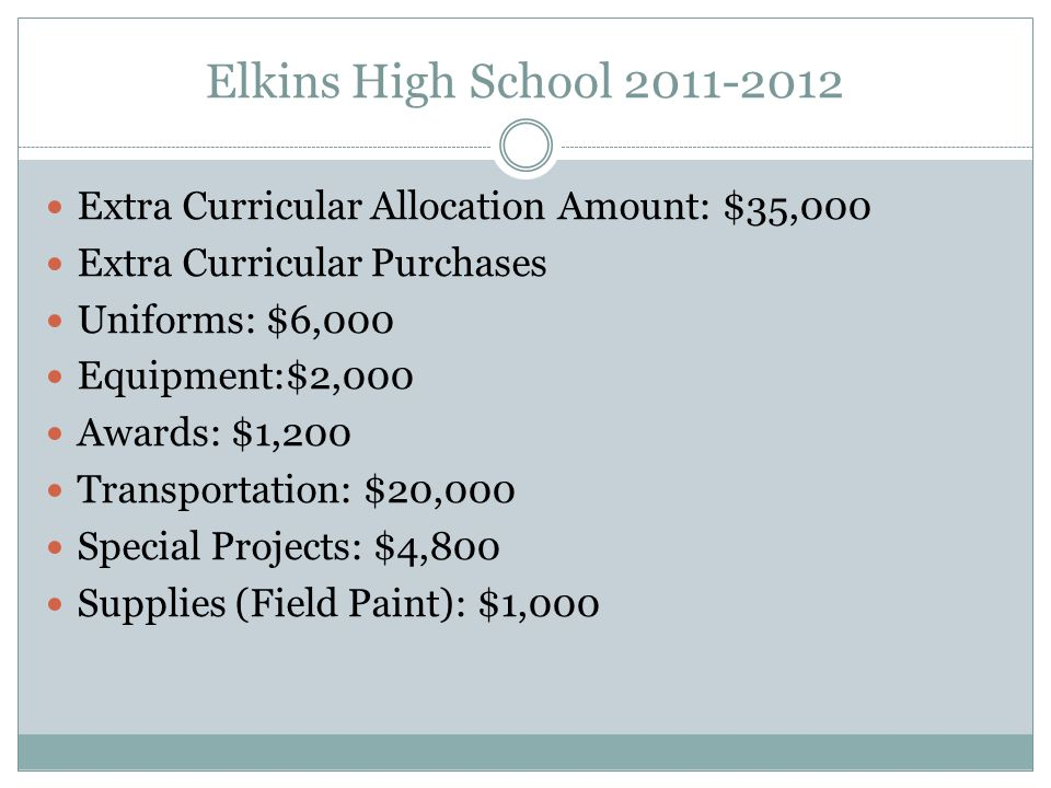 Elkins High School 2011-2012 Extra Curricular Allocation Amount: $35,000 Extra Curricular Purchases Uniforms: $6,000 Equipment:$2,000 Awards: $1,200 Transportation: $20,000 Special Projects: $4,800 Supplies (Field Paint): $1,000