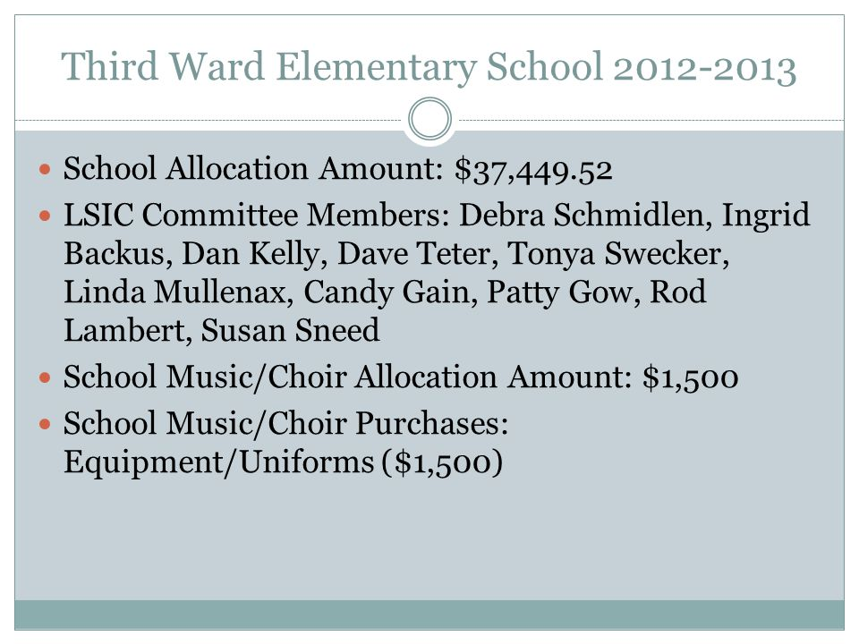 Third Ward Elementary School 2012-2013 School Allocation Amount: $37,449.52 LSIC Committee Members: Debra Schmidlen, Ingrid Backus, Dan Kelly, Dave Teter, Tonya Swecker, Linda Mullenax, Candy Gain, Patty Gow, Rod Lambert, Susan Sneed School Music/Choir Allocation Amount: $1,500 School Music/Choir Purchases: Equipment/Uniforms ($1,500)
