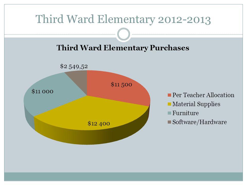 Third Ward Elementary 2012-2013
