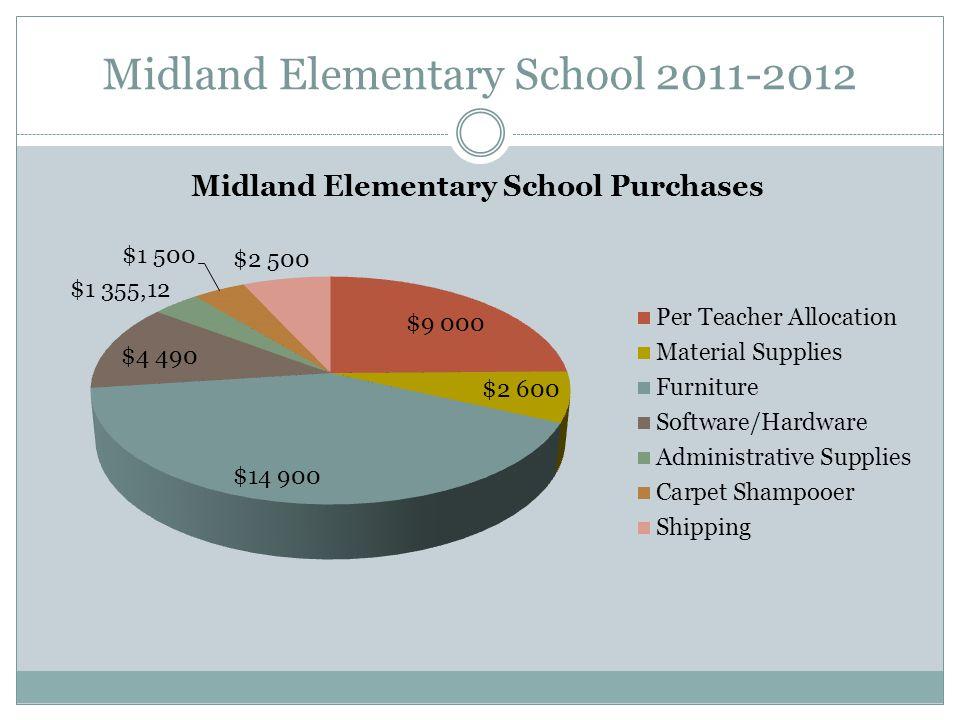 Midland Elementary School 2011-2012