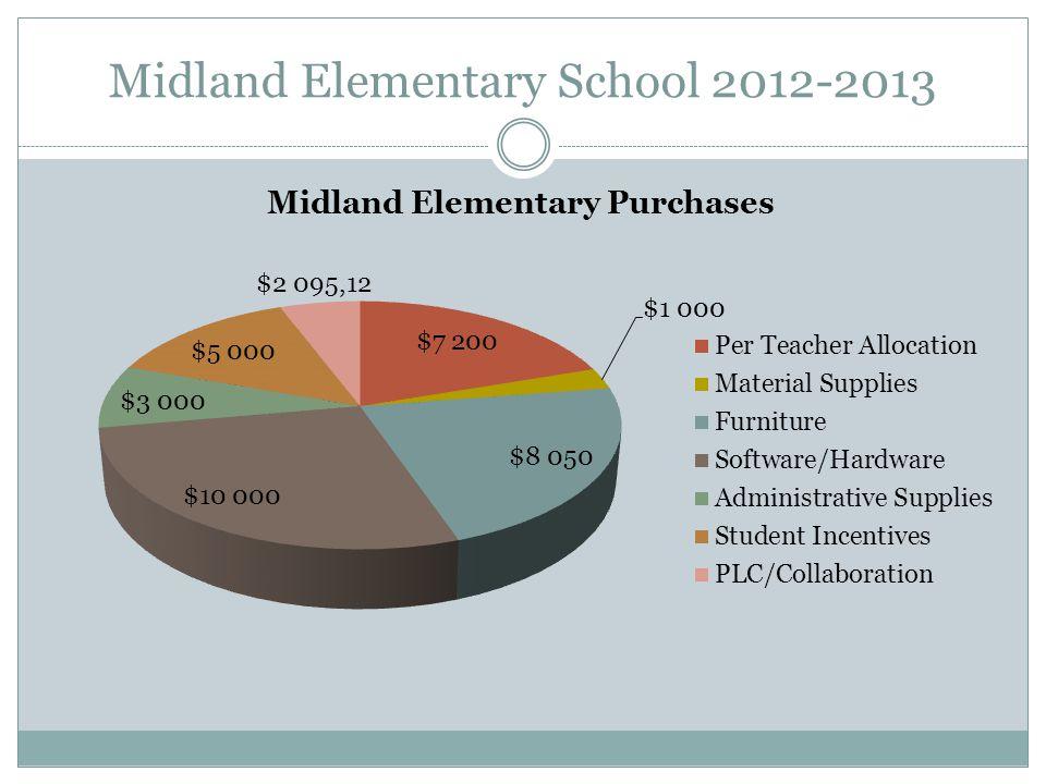 Midland Elementary School 2012-2013
