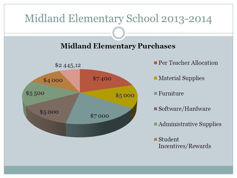 Midland Elementary School 2013-2014