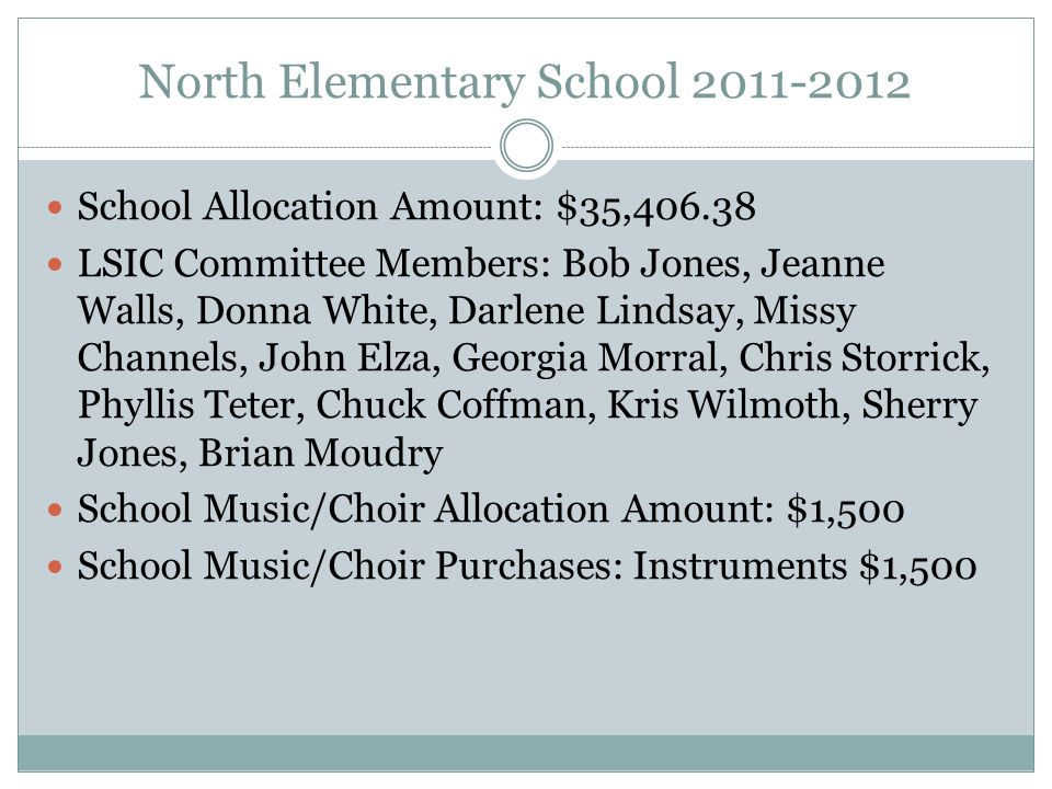 North Elementary School 2011-2012 School Allocation Amount: $35,406.38 LSIC Committee Members: Bob Jones, Jeanne Walls, Donna White, Darlene Lindsay, Missy Channels, John Elza, Georgia Morral, Chris Storrick, Phyllis Teter, Chuck Coffman, Kris Wilmoth, Sherry Jones, Brian Moudry School Music/Choir Allocation Amount: $1,500 School Music/Choir Purchases: Instruments $1,500