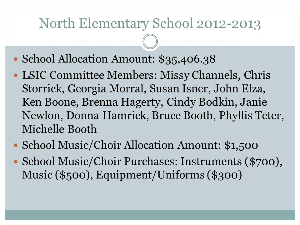 North Elementary School 2012-2013 School Allocation Amount: $35,406.38 LSIC Committee Members: Missy Channels, Chris Storrick, Georgia Morral, Susan I