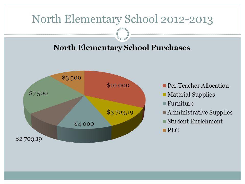 North Elementary School 2012-2013