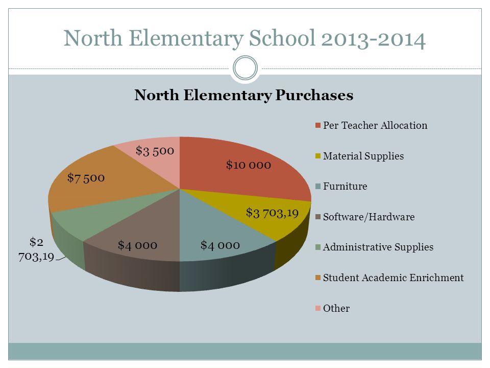 North Elementary School 2013-2014