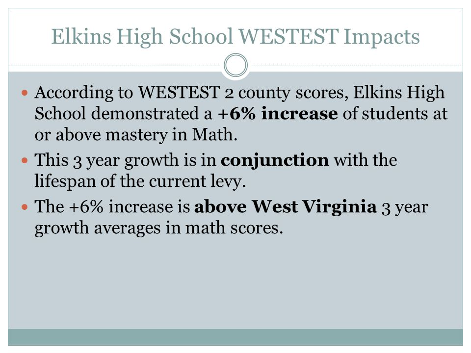 Elkins High School WESTEST Impacts According to WESTEST 2 county scores, Elkins High School demonstrated a +6% increase of students at or above mastery in Math.