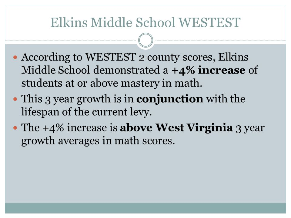 Elkins Middle School WESTEST According to WESTEST 2 county scores, Elkins Middle School demonstrated a +4% increase of students at or above mastery in