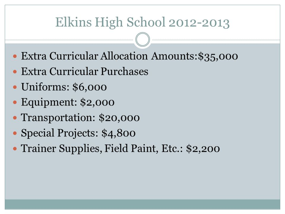 Elkins High School 2012-2013 Extra Curricular Allocation Amounts:$35,000 Extra Curricular Purchases Uniforms: $6,000 Equipment: $2,000 Transportation: $20,000 Special Projects: $4,800 Trainer Supplies, Field Paint, Etc.: $2,200