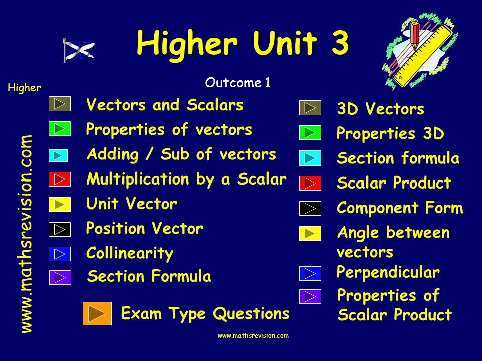 www.mathsrevision.com Higher Outcome 1 Are you on Target .