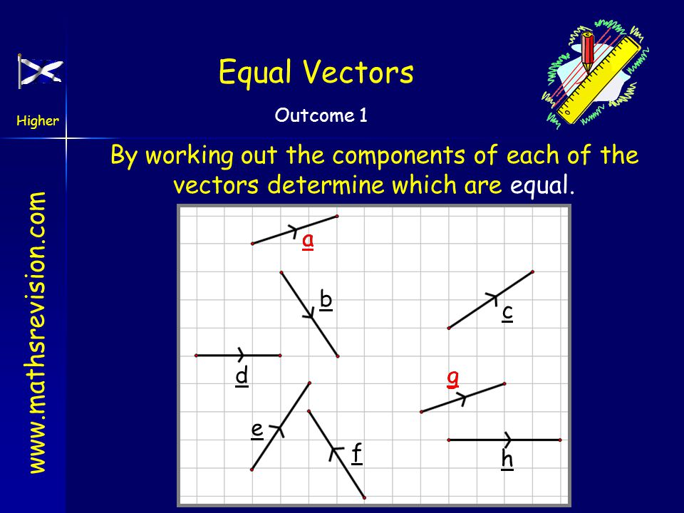 www.mathsrevision.com Higher Outcome 1 Equal Vectors Vectors are equal only if they both have the same magnitude ( length ) and direction. Vectors are