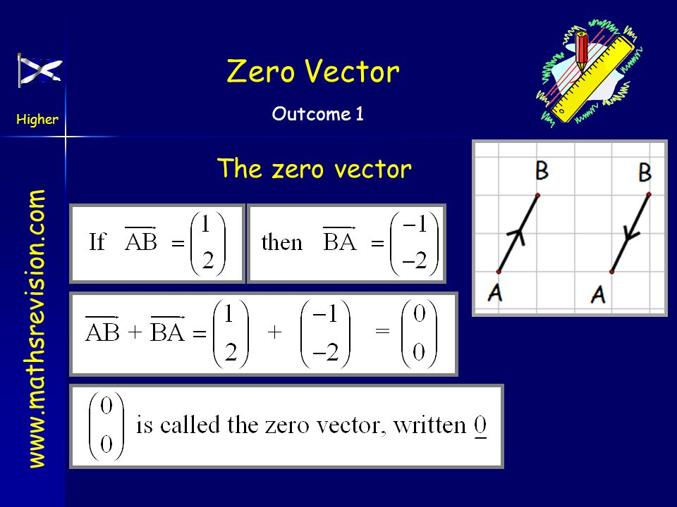 www.mathsrevision.com Higher Outcome 1 Addition of Vectors In general we have For vectors u and v