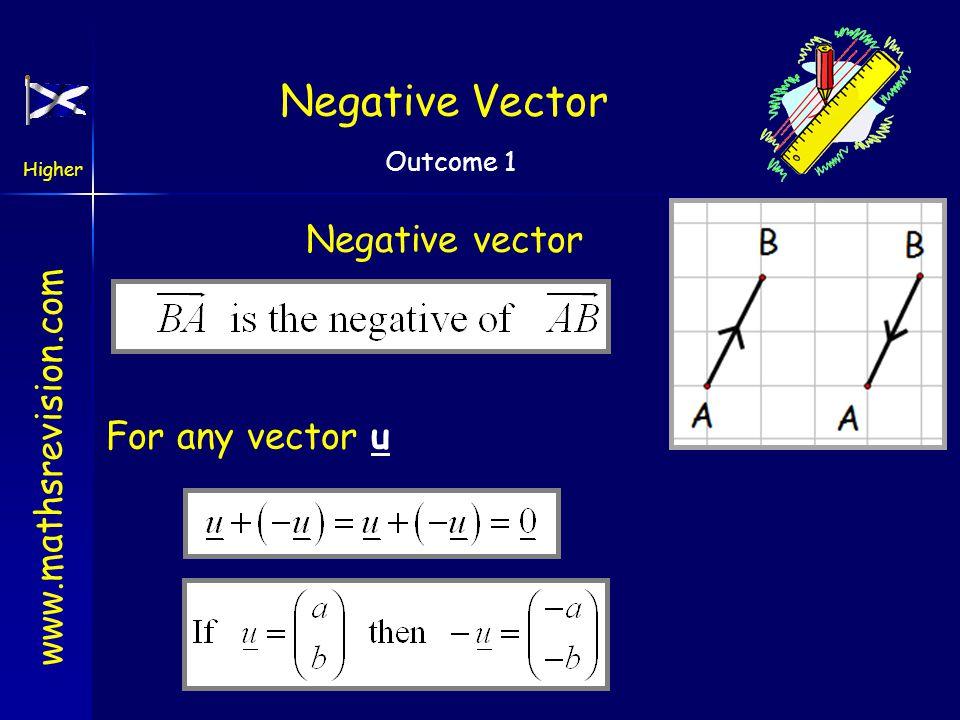 www.mathsrevision.com Higher Outcome 1 Zero Vector The zero vector