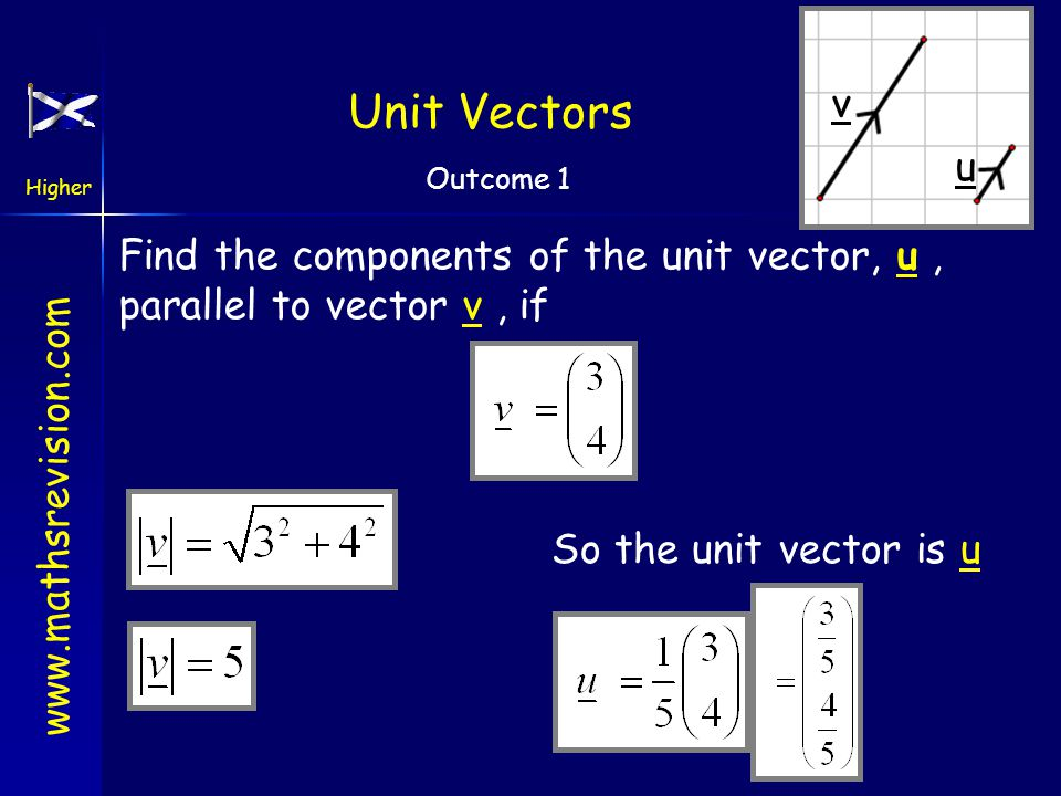 www.mathsrevision.com Higher Outcome 1 Unit Vectors For ANY vector v there exists a parallel vector u of magnitude 1 unit. This is called the unit vec