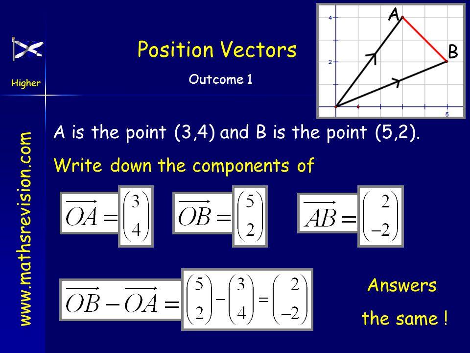 www.mathsrevision.com Higher Outcome 1 Unit Vectors Find the components of the unit vector, u, parallel to vector v, if So the unit vector is u v u