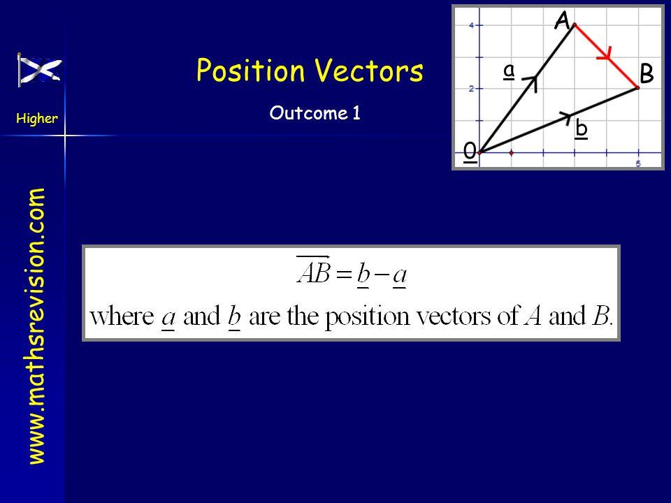 www.mathsrevision.com Higher Outcome 1 Position Vectors B A a b 0
