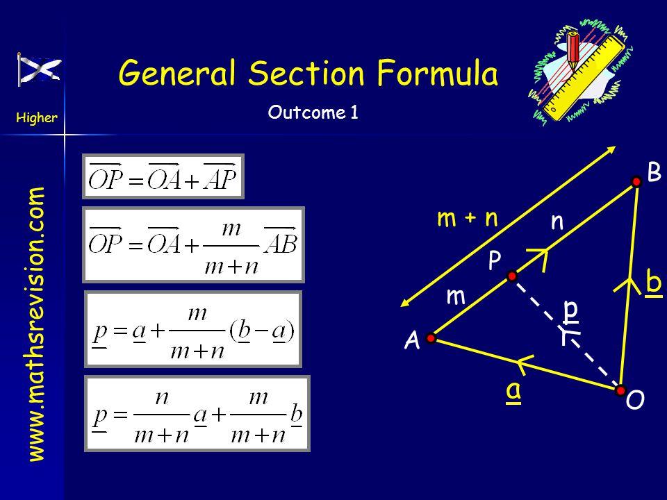 www.mathsrevision.com Higher Outcome 1 Section Formula O A B 1 2 S a b 3 s