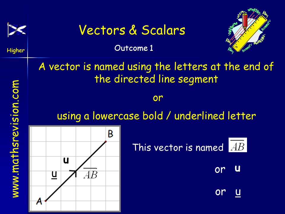 www.mathsrevision.com Higher Outcome 1 Unit Vectors Find the components of the unit vector, u, parallel to vector v, if So the unit vector is u v u