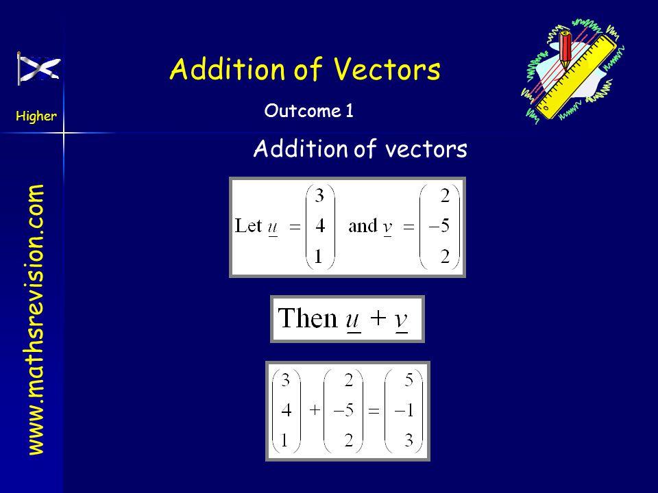 www.mathsrevision.com Higher Outcome 1 Magnitude of a Vector A vector's magnitude (length) is represented by A 3D vector's magnitude is calculated usi