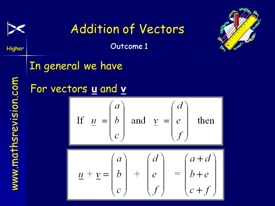 www.mathsrevision.com Higher Outcome 1 Addition of Vectors Addition of vectors