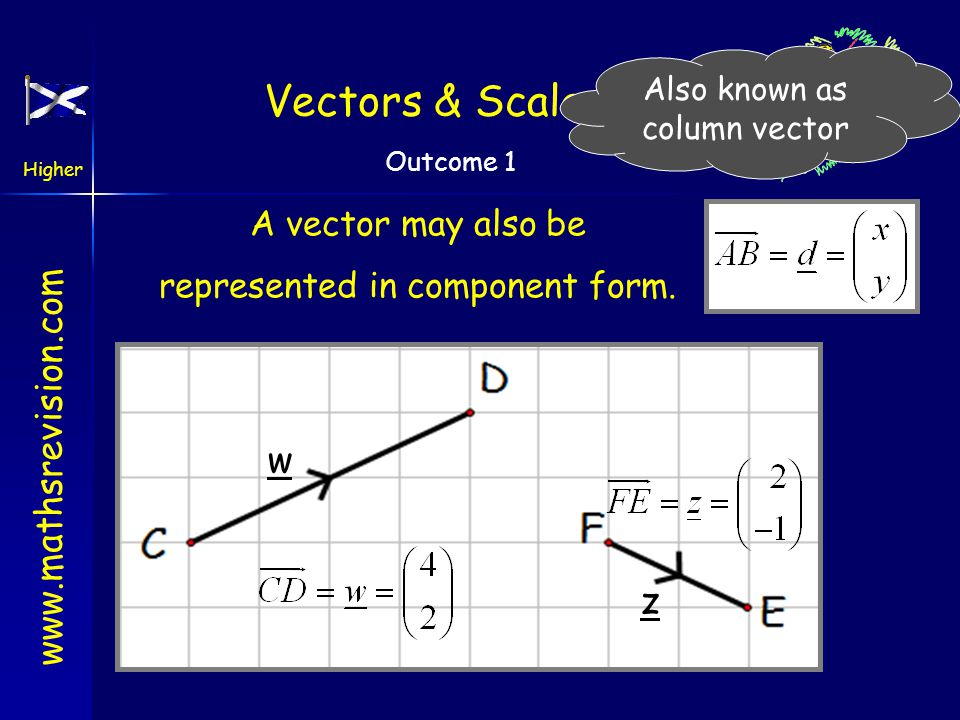 Hint Quit Vectors Higher Previous Next A and B are the points (-1, -3, 2) and (2, -1, 1) respectively.