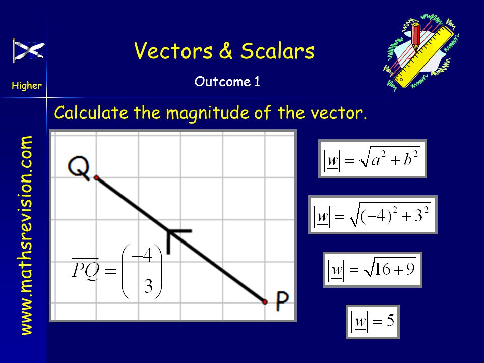 www.mathsrevision.com Higher Outcome 1 Subtraction of Vectors In general we have For vectors u and v
