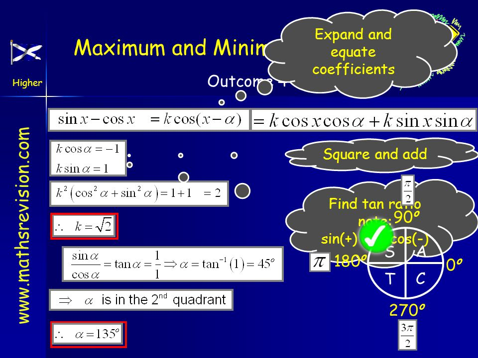 www.mathsrevision.com Higher Outcome 4 Maximum and Minimum Values Worked Example: b) Hence find: i) Its maximum value and the value of x at which this