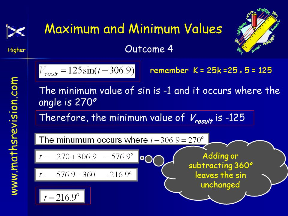 www.mathsrevision.com Higher Outcome 4 Maximum and Minimum Values Square and add Expand and equate coefficients C A S T 0o0o 180 o 270 o 90 o Find tan