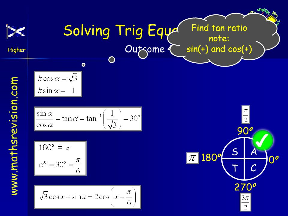 www.mathsrevision.com Higher Outcome 4 Solving Trig Equations Worked Example: Compare Coefficients: Square &Add True for ALL x means coefficients equa