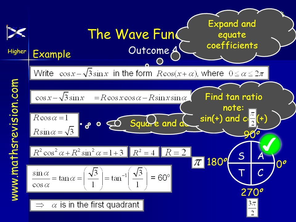 www.mathsrevision.com Higher Outcome 4 The Wave Function C A S T 0o0o 180 o 270 o 90 o Note: sin(+) and cos(+)