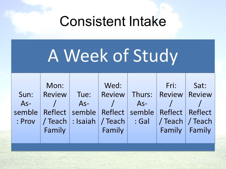 Consistent Intake A Week of Study Sun: As- semble : Prov Mon: Review / Reflect / Teach Family Tue: As- semble : Isaiah Wed: Review / Reflect / Teach Family Thurs: As- semble : Gal Fri: Review / Reflect / Teach Family Sat: Review / Reflect / Teach Family