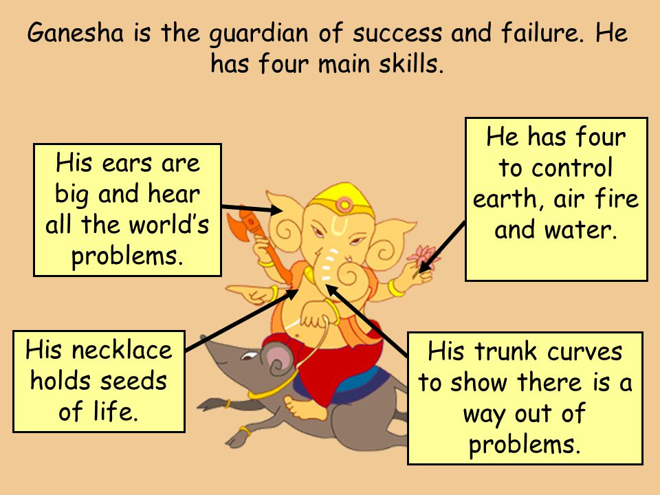 Ganesha is the guardian of success and failure. He has four main skills.