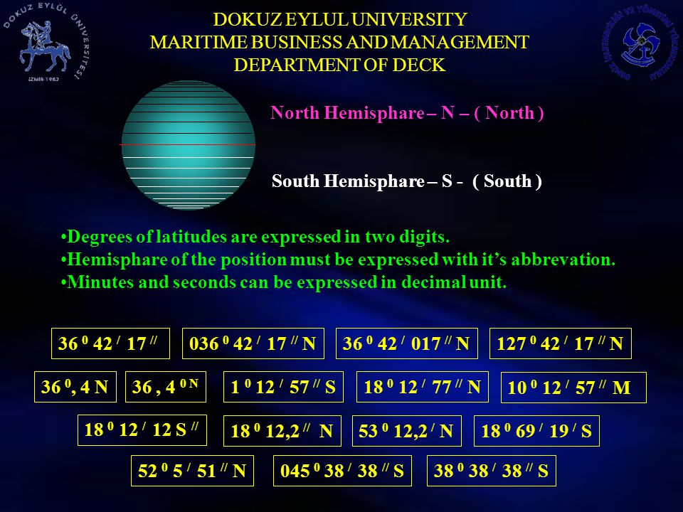 DOKUZ EYLUL UNIVERSITY MARITIME BUSINESS AND MANAGEMENT DEPARTMENT OF DECK North Hemisphare – N – ( North ) South Hemisphare – S - ( South ) Degrees of latitudes are expressed in two digits.