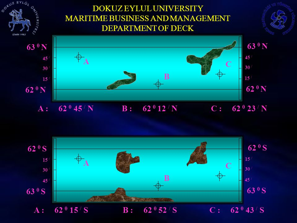 DOKUZ EYLUL UNIVERSITY MARITIME BUSINESS AND MANAGEMENT DEPARTMENT OF DECK Polar South (Ps) C C Equator Polar South (Ps) Polar North (Pn) A Prime Meridian 000 0 Greenwitch Polar North (Pn) 000 0 ( Longitude and Meridians )