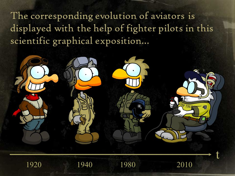 Aviation has advanced so rapidly, we don't even need to be in the aircraft anymore.