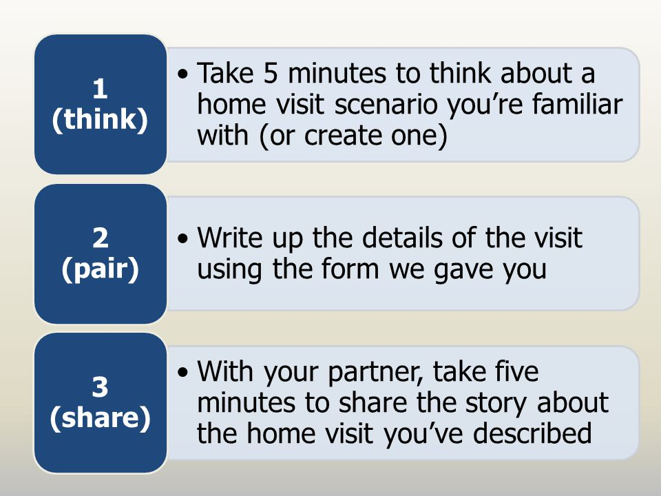 Take 5 minutes to think about a home visit scenario you're familiar with (or create one) 1 (think) Write up the details of the visit using the form we gave you 2 (pair) With your partner, take five minutes to share the story about the home visit you've described 3 (share)