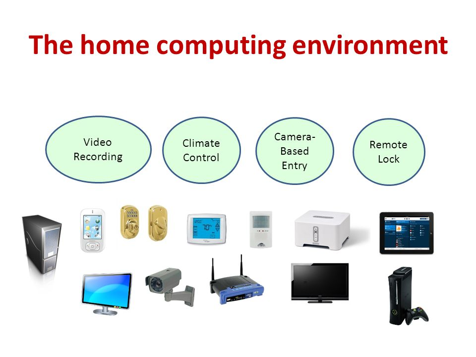 The home computing environment Climate Control Remote Lock Camera- Based Entry Video Recording