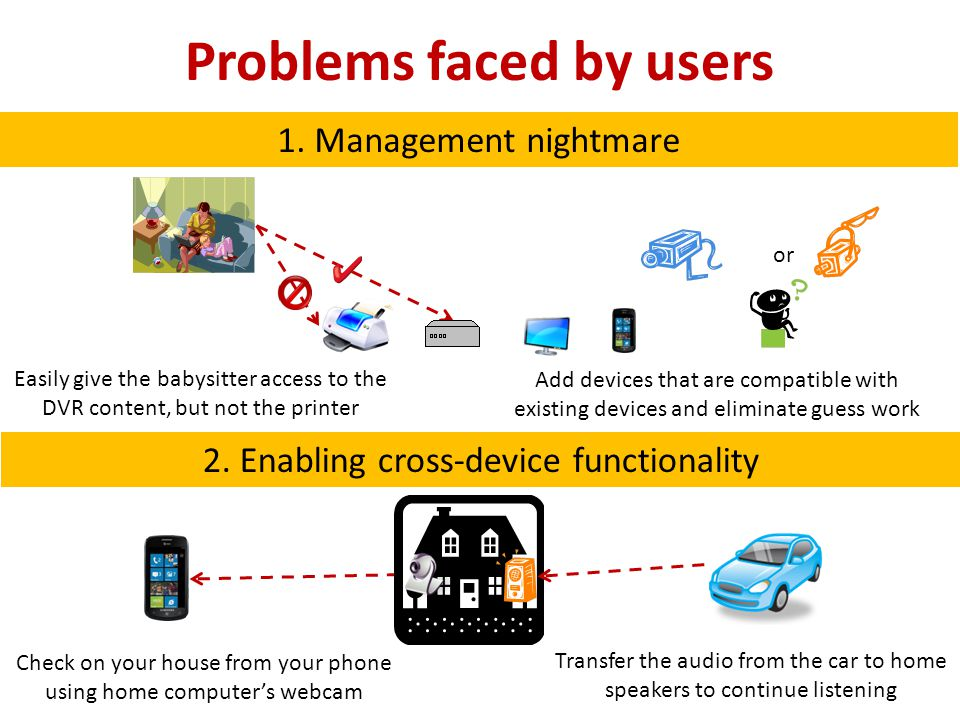 Problems faced by users 2. Enabling cross-device functionality 1. Management nightmare Check on your house from your phone using home computer's webca